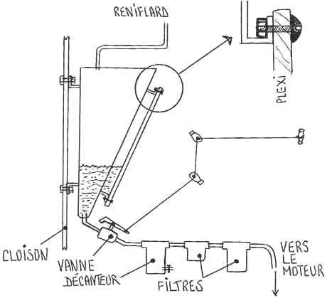 Un r servoir en charge pour le gasoil - Deux robinets coulent dans un reservoir ...